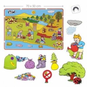 la enseñanza de la ecología a través del juego asegura que los niños interioricen lo enseñado